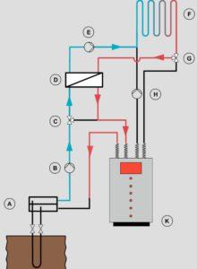 werking warmtepomp koeling